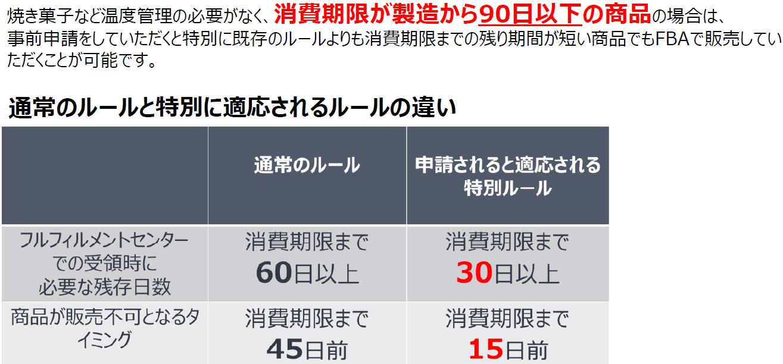 %e8%a6%81%e2%91%a5
